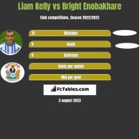 Liam Kelly vs Bright Enobakhare h2h player stats