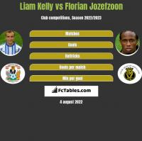 Liam Kelly vs Florian Jozefzoon h2h player stats