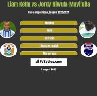 Liam Kelly vs Jordy Hiwula-Mayifuila h2h player stats