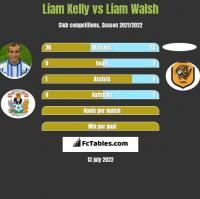 Liam Kelly vs Liam Walsh h2h player stats