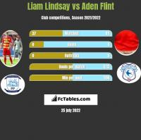 Liam Lindsay vs Aden Flint h2h player stats