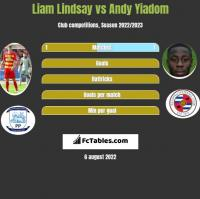 Liam Lindsay vs Andy Yiadom h2h player stats