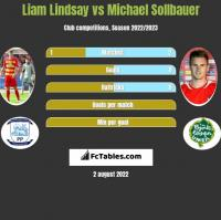 Liam Lindsay vs Michael Sollbauer h2h player stats
