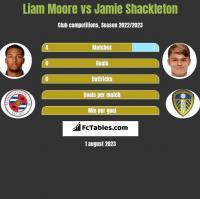 Liam Moore vs Jamie Shackleton h2h player stats