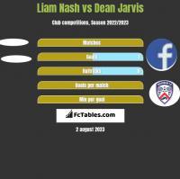 Liam Nash vs Dean Jarvis h2h player stats