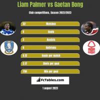 Liam Palmer vs Gaetan Bong h2h player stats