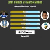 Liam Palmer vs Marco Matias h2h player stats