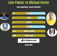 Liam Palmer vs Michael Hector h2h player stats
