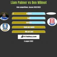 Liam Palmer vs Ben Wilmot h2h player stats