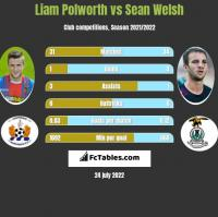 Liam Polworth vs Sean Welsh h2h player stats