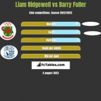 Liam Ridgewell vs Barry Fuller h2h player stats