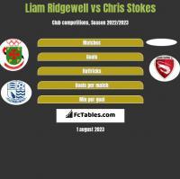 Liam Ridgewell vs Chris Stokes h2h player stats