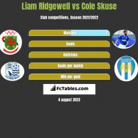 Liam Ridgewell vs Cole Skuse h2h player stats