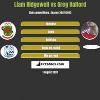 Liam Ridgewell vs Greg Halford h2h player stats