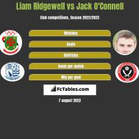 Liam Ridgewell vs Jack O'Connell h2h player stats
