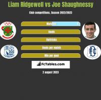 Liam Ridgewell vs Joe Shaughnessy h2h player stats