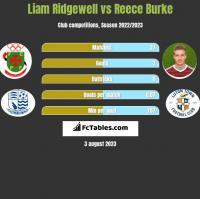 Liam Ridgewell vs Reece Burke h2h player stats