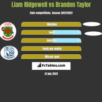 Liam Ridgewell vs Brandon Taylor h2h player stats