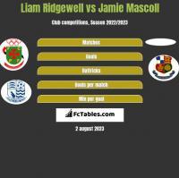 Liam Ridgewell vs Jamie Mascoll h2h player stats