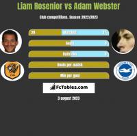 Liam Rosenior vs Adam Webster h2h player stats