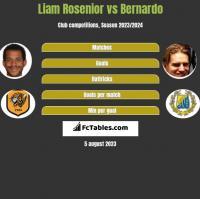 Liam Rosenior vs Bernardo h2h player stats