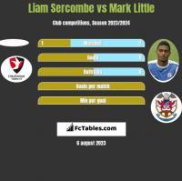 Liam Sercombe vs Mark Little h2h player stats