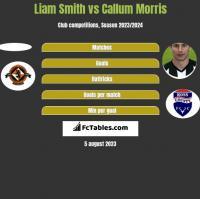 Liam Smith vs Callum Morris h2h player stats