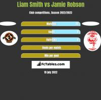 Liam Smith vs Jamie Robson h2h player stats