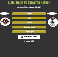 Liam Smith vs Cameron Harper h2h player stats