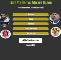 Liam Trotter vs Edward Upson h2h player stats