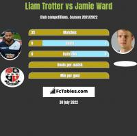 Liam Trotter vs Jamie Ward h2h player stats