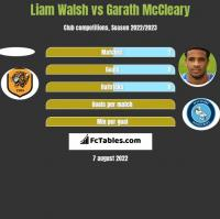 Liam Walsh vs Garath McCleary h2h player stats