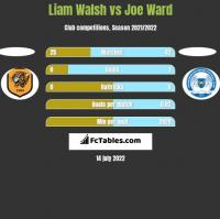 Liam Walsh vs Joe Ward h2h player stats