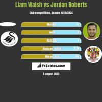 Liam Walsh vs Jordan Roberts h2h player stats