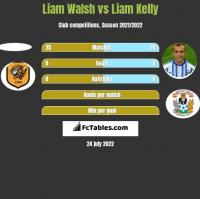 Liam Walsh vs Liam Kelly h2h player stats