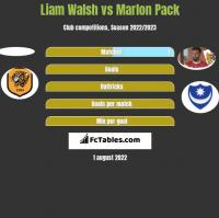 Liam Walsh vs Marlon Pack h2h player stats
