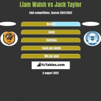 Liam Walsh vs Jack Taylor h2h player stats