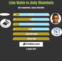 Liam Walsh vs Andy Rinomhota h2h player stats