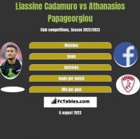 Liassine Cadamuro vs Athanasios Papageorgiou h2h player stats