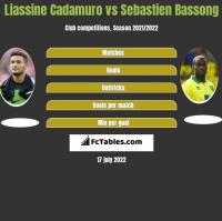 Liassine Cadamuro vs Sebastien Bassong h2h player stats