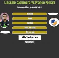 Liassine Cadamuro vs Franco Ferrari h2h player stats