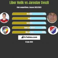 Libor Holik vs Jaroslav Svozil h2h player stats