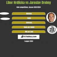 Libor Hrdlicka vs Jaroslav Drobny h2h player stats