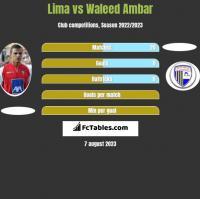 Lima vs Waleed Ambar h2h player stats