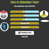 Lima vs Abdoulaye Toure h2h player stats