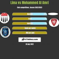 Lima vs Mohammed Al Amri h2h player stats