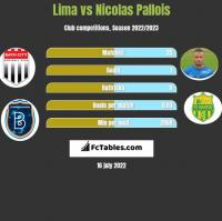 Lima vs Nicolas Pallois h2h player stats