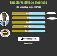 Lincoln vs Alfredo Stephens h2h player stats