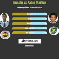 Lincoln vs Fabio Martins h2h player stats
