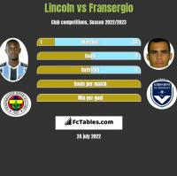 Lincoln vs Fransergio h2h player stats